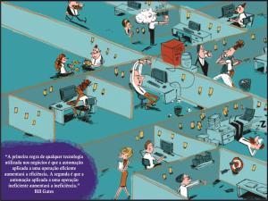 Automatizar-a-ineficiencia